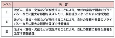 f:id:arakakikikaku427821:20210220232239p:plain