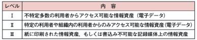f:id:arakakikikaku427821:20210220232249p:plain