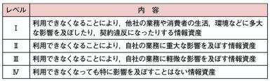 f:id:arakakikikaku427821:20210220232301p:plain