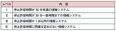 f:id:arakakikikaku427821:20210220232310p:plain