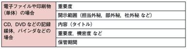 f:id:arakakikikaku427821:20210220232319p:plain