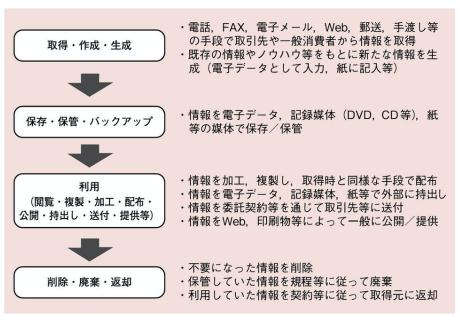 f:id:arakakikikaku427821:20210220232329p:plain