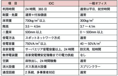 f:id:arakakikikaku427821:20210221204730p:plain