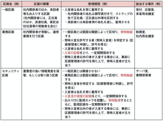 f:id:arakakikikaku427821:20210221204742p:plain