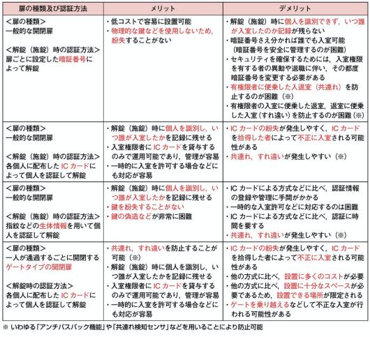 f:id:arakakikikaku427821:20210221204753p:plain