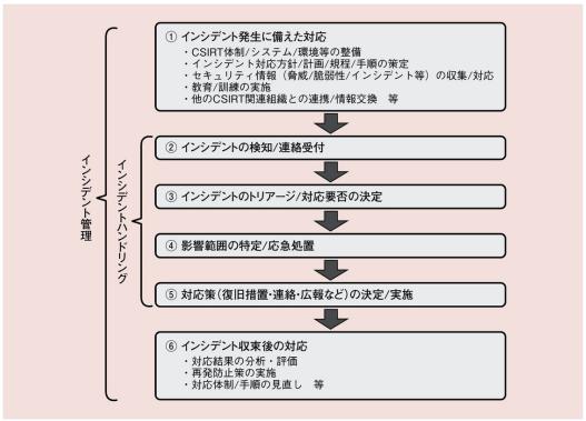 f:id:arakakikikaku427821:20210221223002p:plain