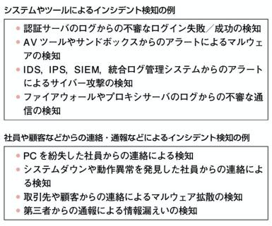 f:id:arakakikikaku427821:20210221223013p:plain