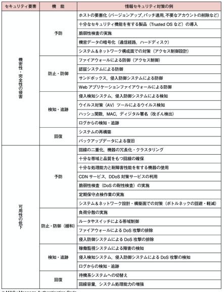 f:id:arakakikikaku427821:20210227123258p:plain