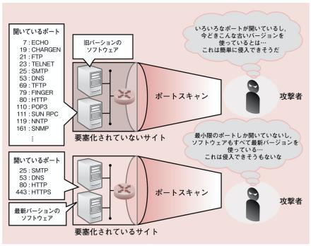 f:id:arakakikikaku427821:20210227134427p:plain