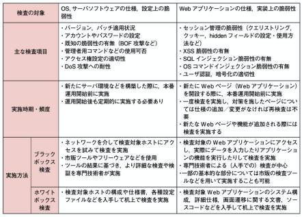 f:id:arakakikikaku427821:20210227134509p:plain