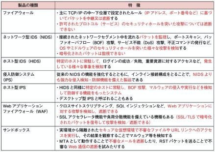 f:id:arakakikikaku427821:20210228233406p:plain