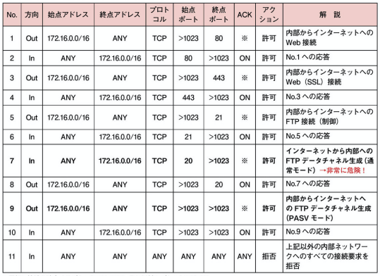 f:id:arakakikikaku427821:20210228233549p:plain