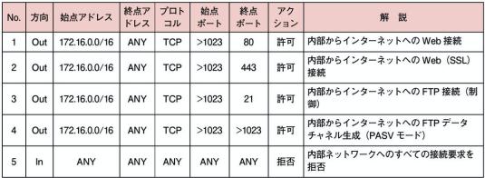 f:id:arakakikikaku427821:20210228233624p:plain