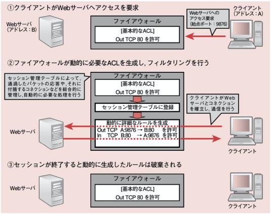 f:id:arakakikikaku427821:20210228233642p:plain