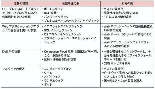 f:id:arakakikikaku427821:20210228234121p:plain