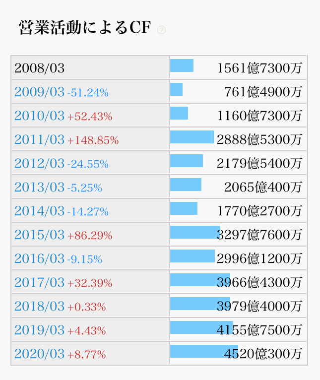 f:id:arakan79:20201013164441p:plain