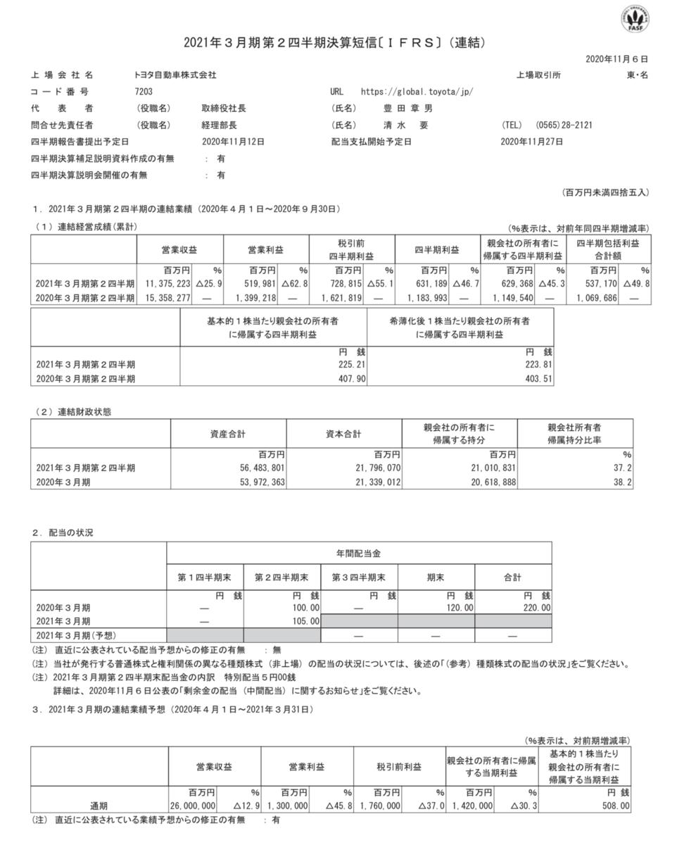 f:id:arakan79:20201114142510p:plain