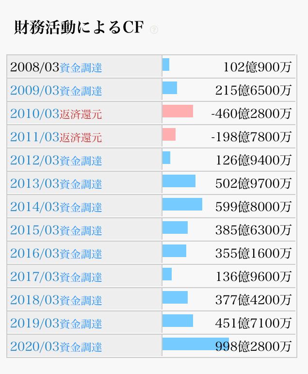 f:id:arakan79:20201121134415p:plain