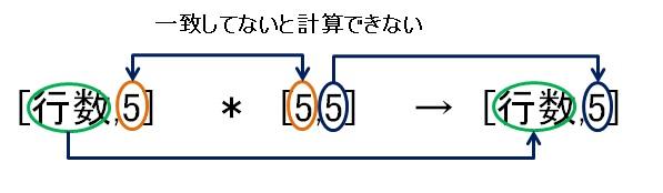f:id:arakan_no_boku:20170513153724j:plain