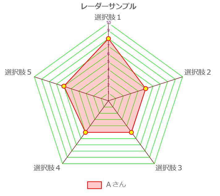 f:id:arakan_no_boku:20200123213544p:plain