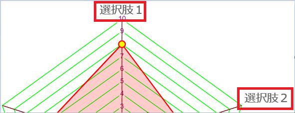 f:id:arakan_no_boku:20200123225532p:plain