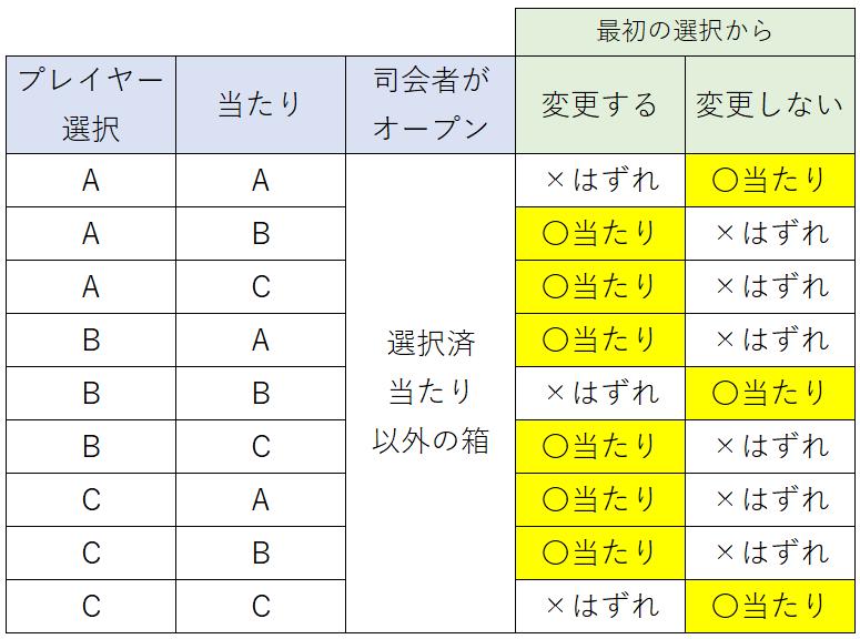f:id:arakan_no_boku:20200128235448p:plain
