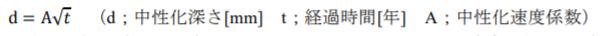f:id:arakan_no_boku:20200211111506p:plain