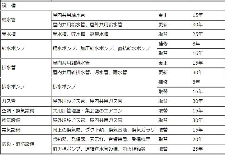 f:id:arakan_no_boku:20200211184841p:plain