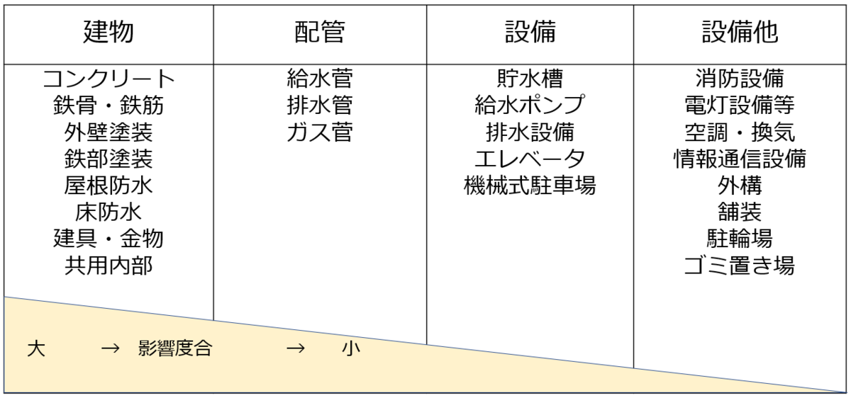 f:id:arakan_no_boku:20200321143344p:plain