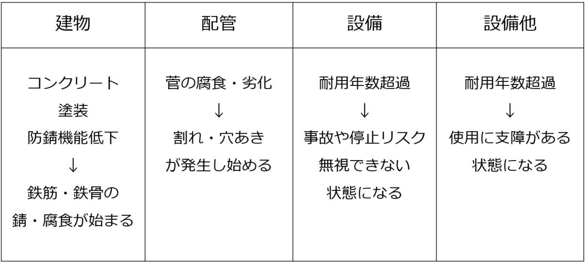 f:id:arakan_no_boku:20200321143501p:plain