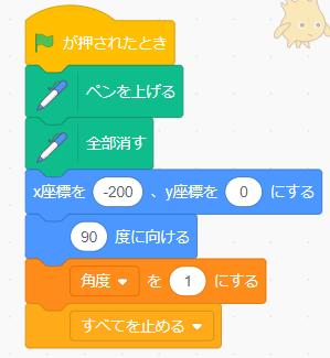 f:id:arakan_no_boku:20200829105003p:plain