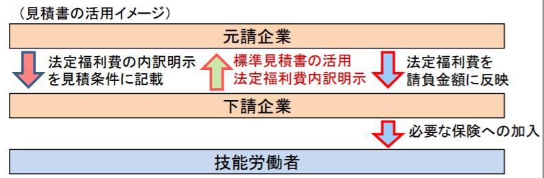 f:id:arakan_no_boku:20201024210158p:plain