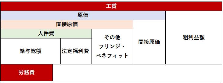 f:id:arakan_no_boku:20201024214028p:plain