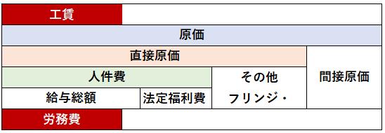 f:id:arakan_no_boku:20201024214330p:plain
