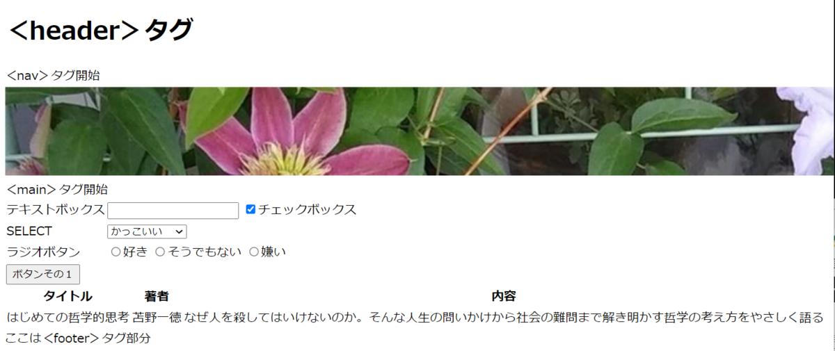 f:id:arakan_no_boku:20211012235305p:plain