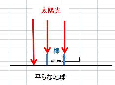 f:id:aramajiro:20160628063257p:plain