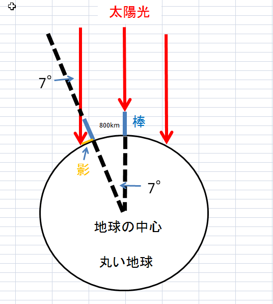 f:id:aramajiro:20160628063304p:plain