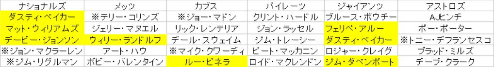 f:id:aramajiro:20160708145057p:plain
