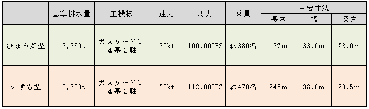 f:id:arara-oyoyo:20180608115838p:plain
