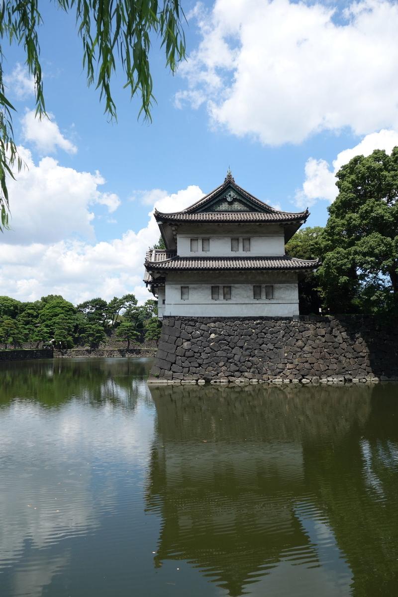 f:id:arashi_golf:20210801202947j:plain