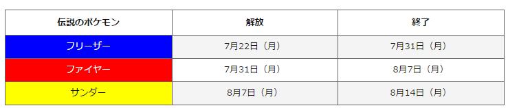 f:id:arasou:20170726180630p:plain