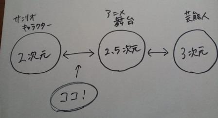 f:id:arasukkiri:20180108023417j:plain