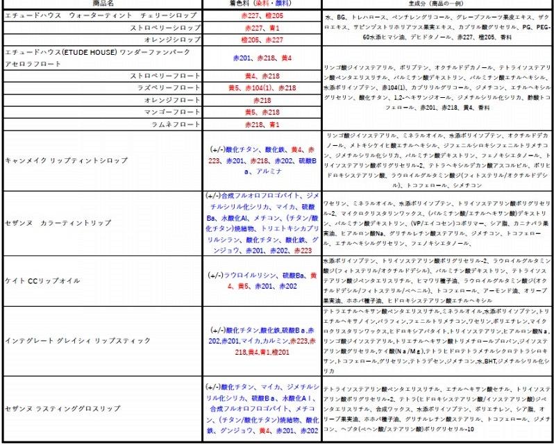 f:id:arasukkiri:20180213015743j:plain