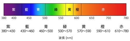 f:id:arasukkiri:20180705055036j:plain