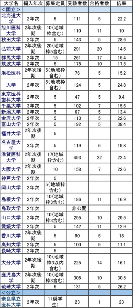 f:id:aratalog:20180114151618p:plain
