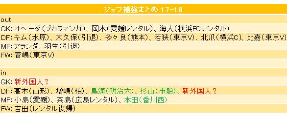 f:id:aratasuzuki:20180107150950p:image