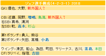 f:id:aratasuzuki:20180109120129p:image