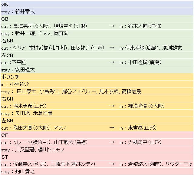 f:id:aratasuzuki:20210126185126p:plain