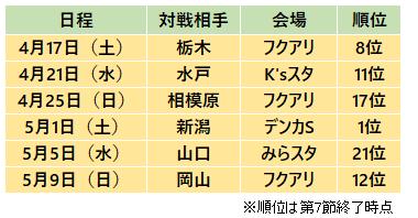 f:id:aratasuzuki:20210415170410p:plain