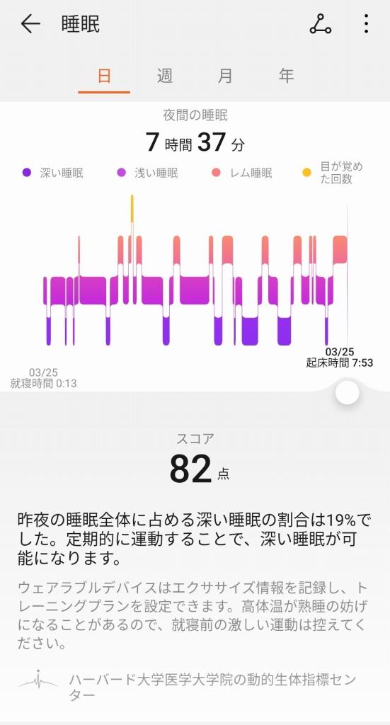 f:id:aratoshi:20190326003154j:plain